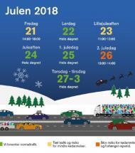 Spredt juletrafik i år